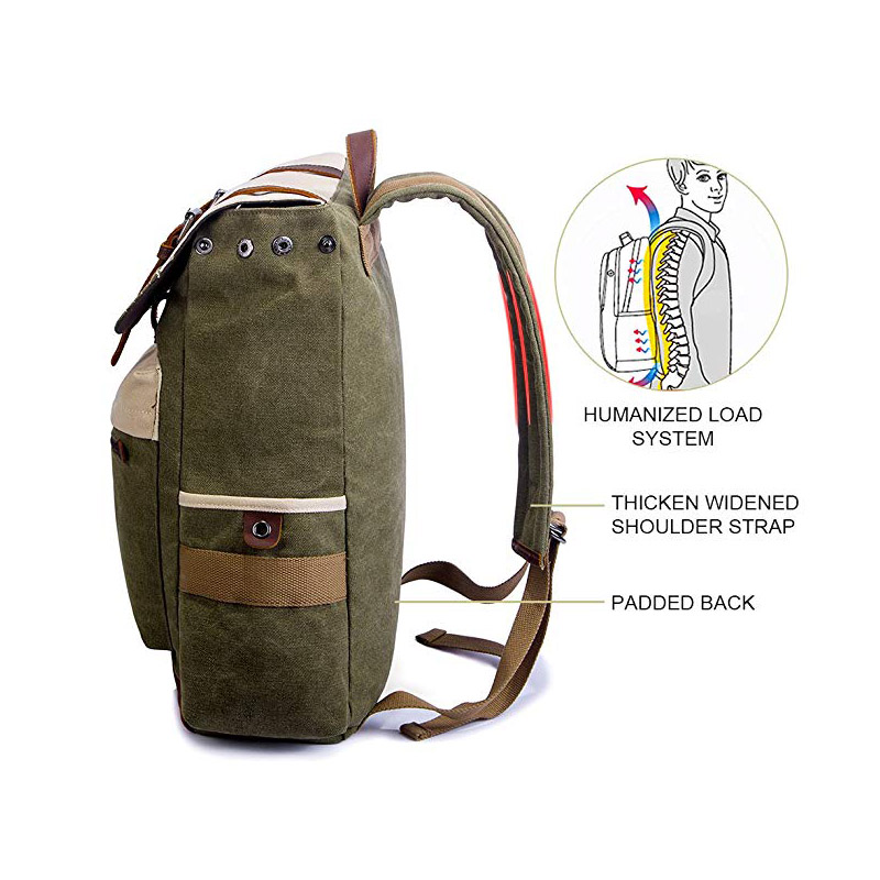 Well-padded Shoulder Straps Canvas Backpack